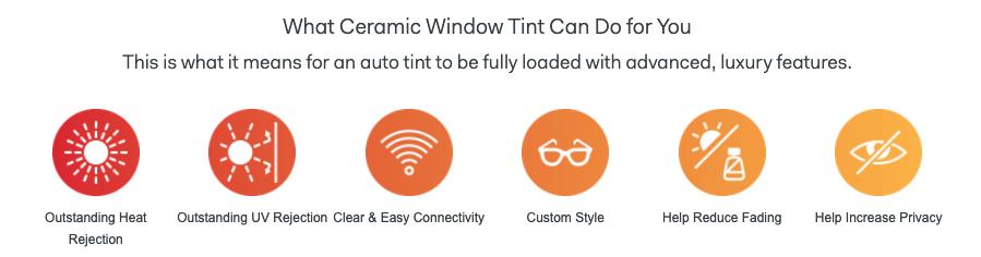 Ceramic Window Tint
